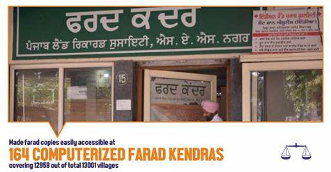 Farad Kendras - Akali Dal